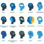ارزیابی و تشخیص اختلالهای روانی-مرکز مشاوره مهستا